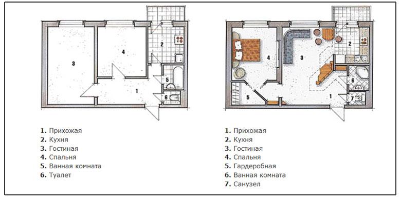 Дизайн перепланировка стандартных квартир.