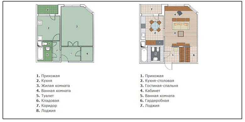 Гардеробные комнаты в квартире. прооекты квартир с гардеробн.
